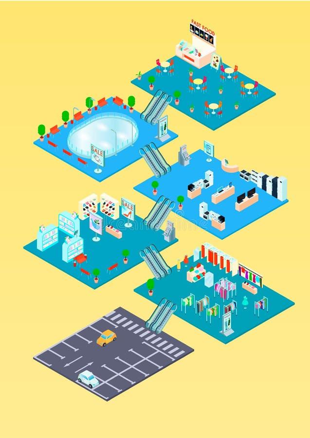 Centre commercial Infographics isométrique illustration stock