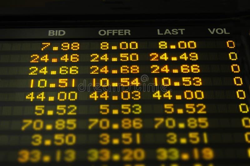 ceny akcji ii obraz stock