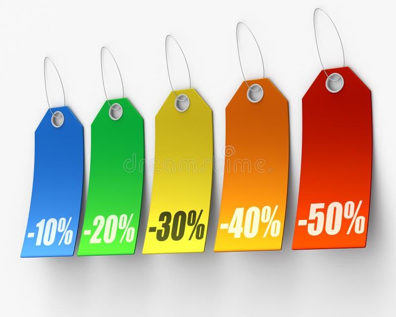 ceny sprzedaży etykietki ilustracji
