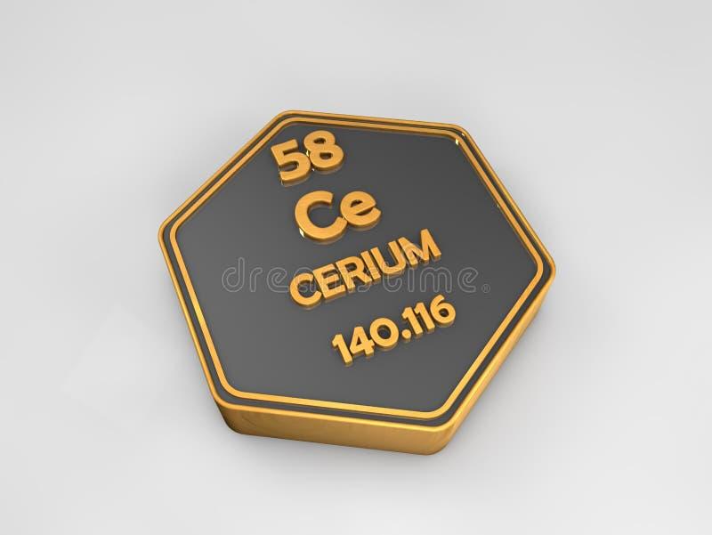 Cer - Ce - chemicznego elementu okresowego stołu heksagonalny kształt ilustracja wektor
