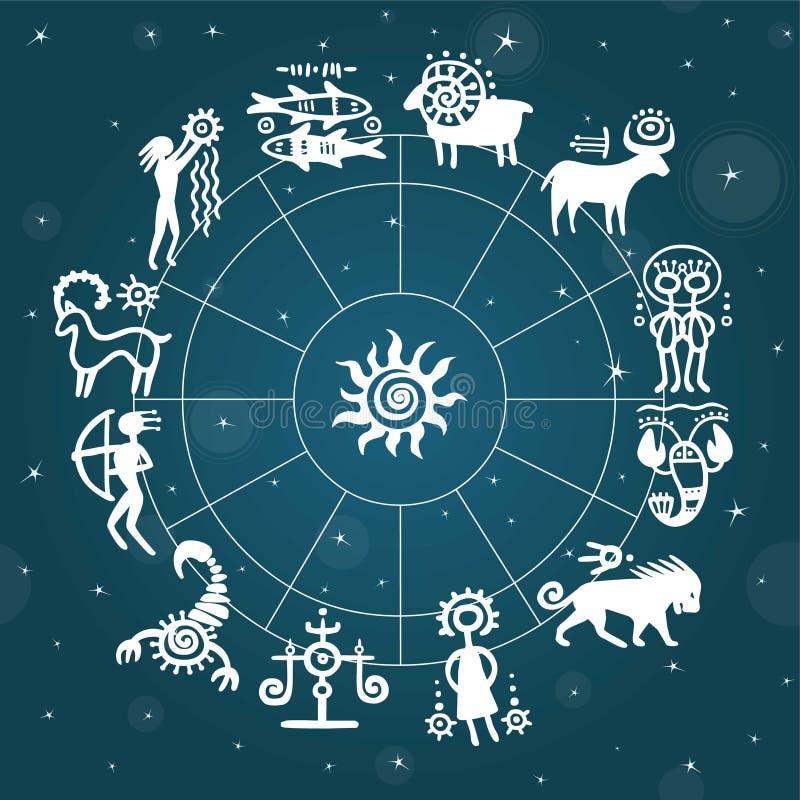 Cerchio dell'oroscopo contro il cielo stellare Segni dello zodiaco illustrazione di stock