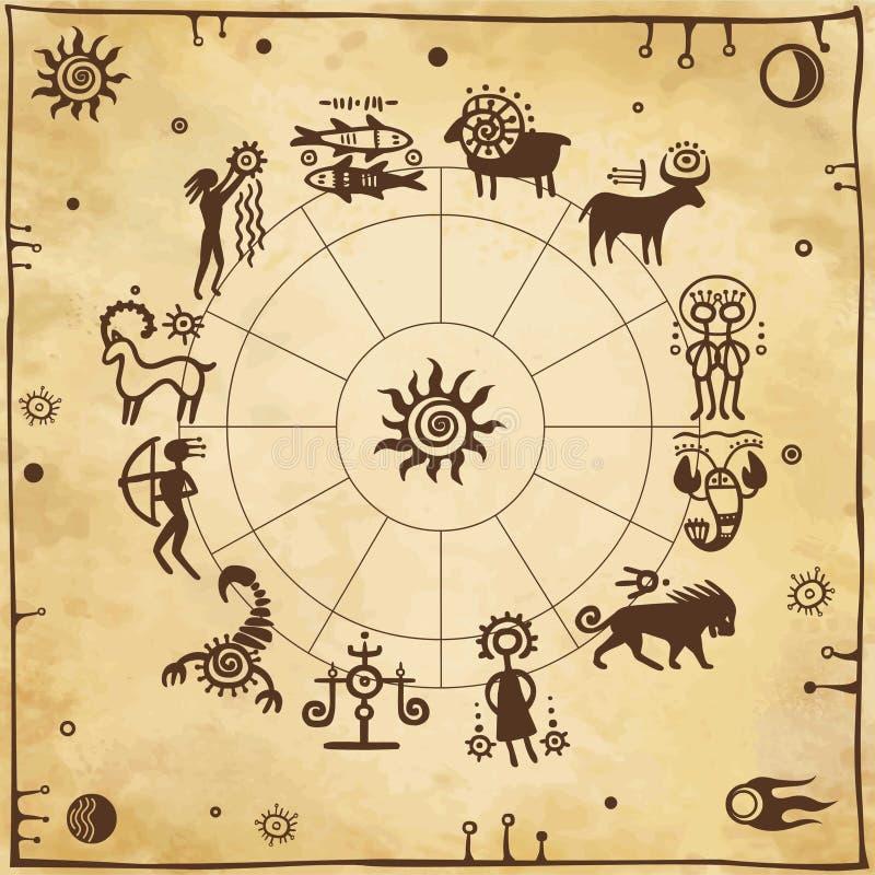Cerchio dell'oroscopo Segni dello zodiaco Simulazione delle pitture della roccia vecchio documento della priorità bassa illustrazione vettoriale