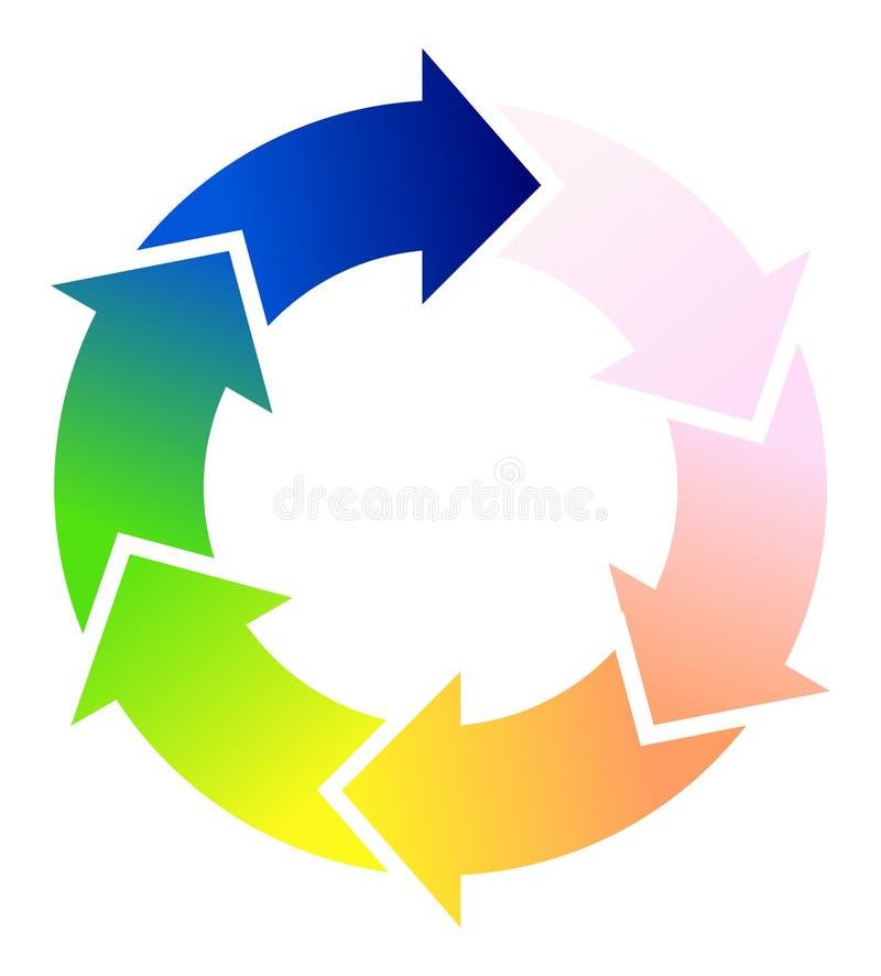 Cerchio delle frecce illustrazione vettoriale
