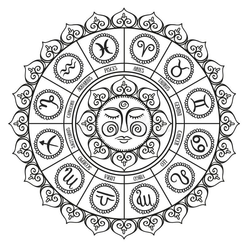Cerchio dello zodiaco con i segni dell'oroscopo Illustrazione disegnata a mano di vettore royalty illustrazione gratis