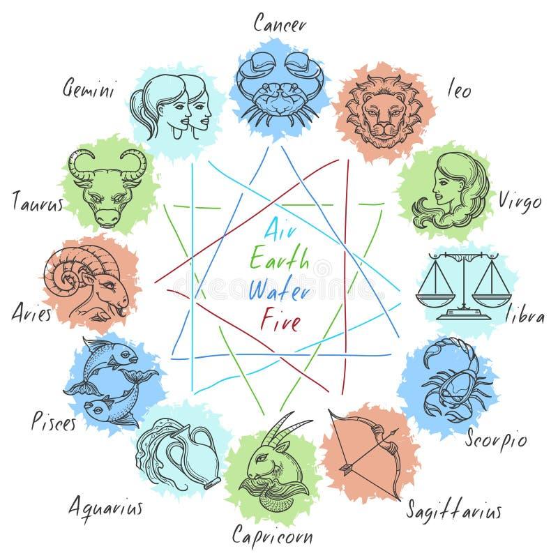 Cerchio dello zodiaco con le icone dell'oroscopo illustrazione di stock