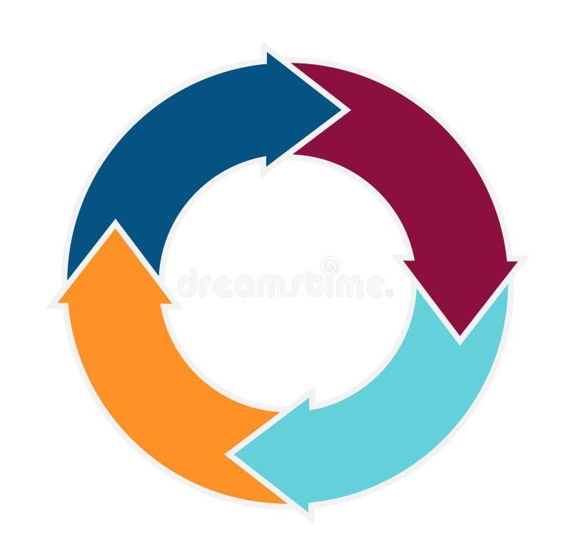 Cerchio di Inforgraphic illustrazione di stock