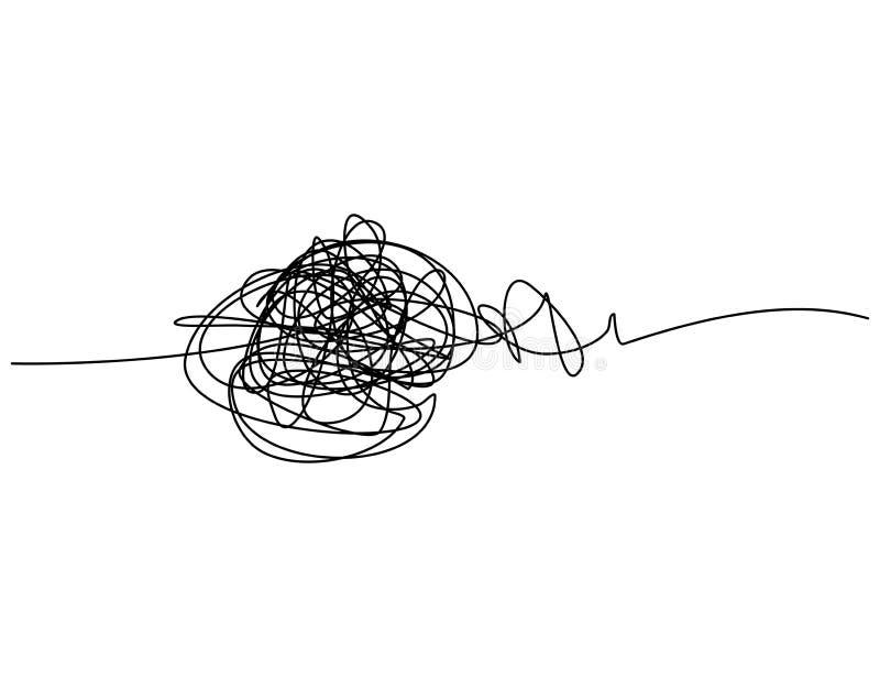 Cerchio disegnato a mano caotico di schizzo dello scarabocchio con l'iso di conclusione e di inizio illustrazione vettoriale