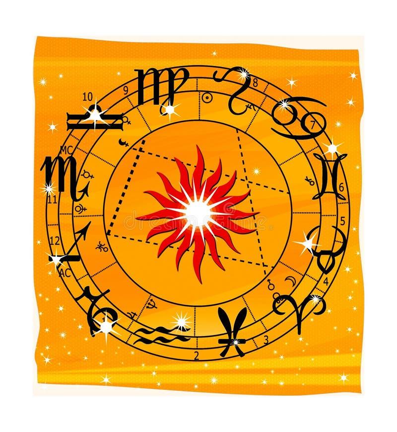 Cerchio e stelle dello zodiaco con i segni dello zodiaco horoscope Previsione del futuro Illustrazione del quadro televisivo illustrazione di stock