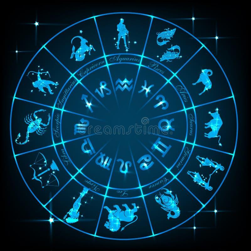Cercle bleu d'horoscope illustration libre de droits