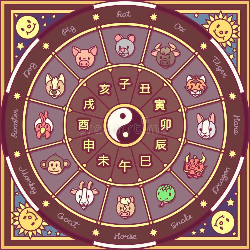 Cercle chinois de zodiaque de vecteur illustration stock