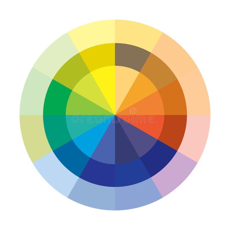 cercle chromatique illustration libre de droits