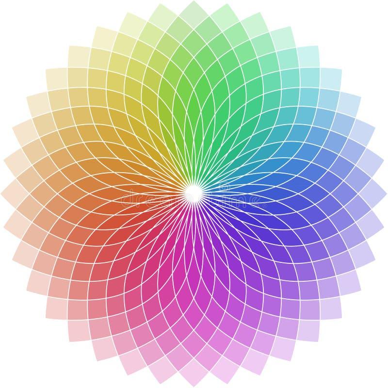 Cercle chromatique formé illustration de vecteur