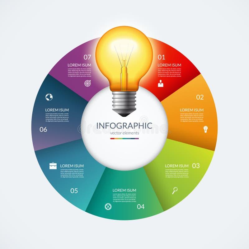 Cercle d'Infographic avec l'ampoule rougeoyante Concept créatif d'idée avec 7 options, étapes, pièces illustration stock