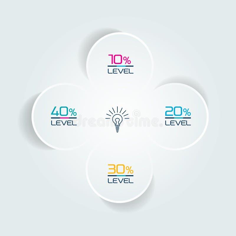 Cercle d'Infographic, concept rond de calibre de conception avec 4 options, pièces, étapes illustration libre de droits