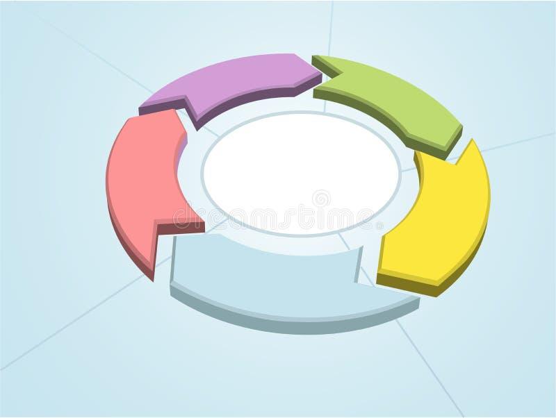 Cercle de flèches de contrôle de processus industriel de cycle de déroulement des opérations illustration libre de droits