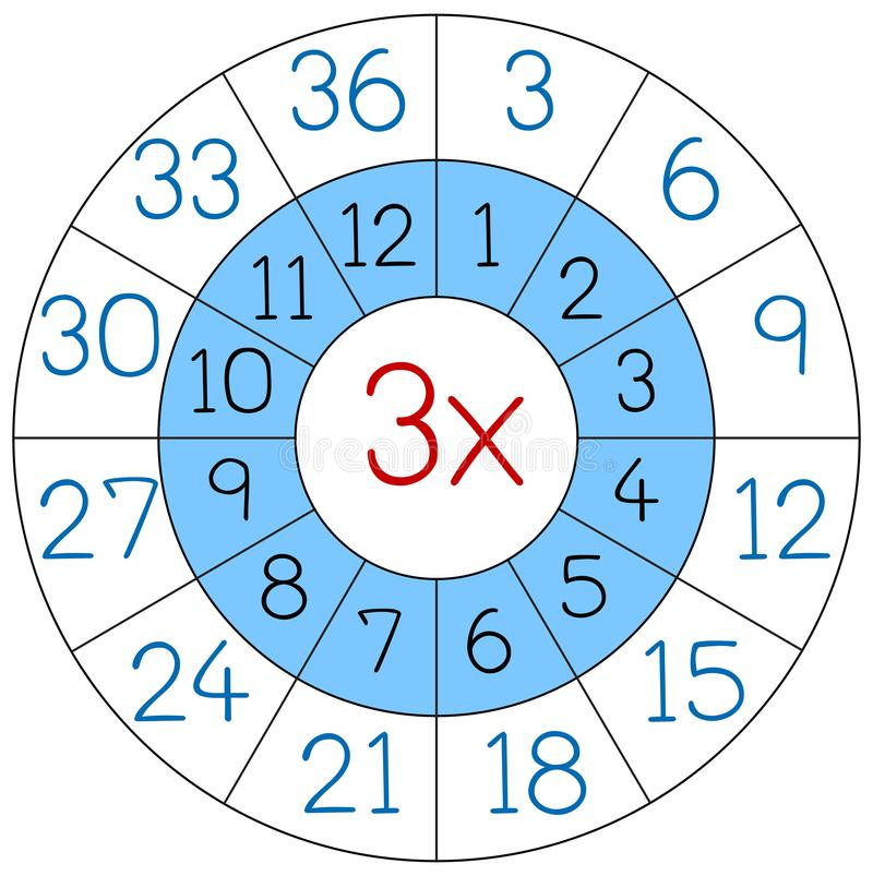 Cercle de multiplication du numéro trois illustration stock