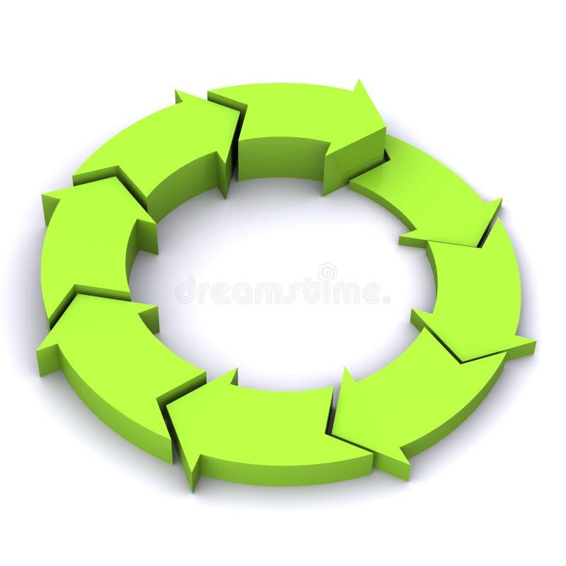 Cercle des flèches illustration de vecteur