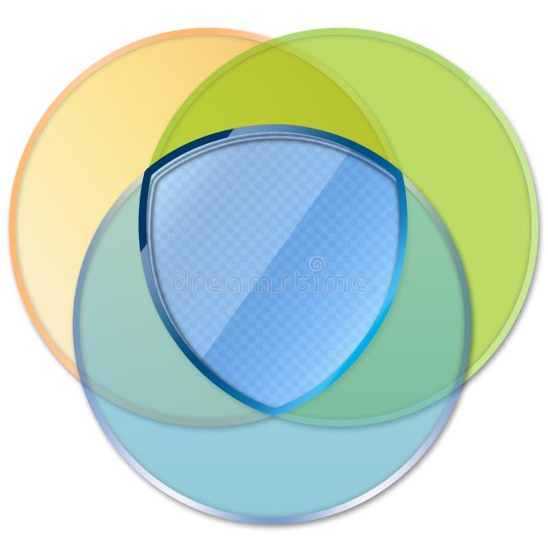 Cercles de intersection de descripteur illustration de vecteur