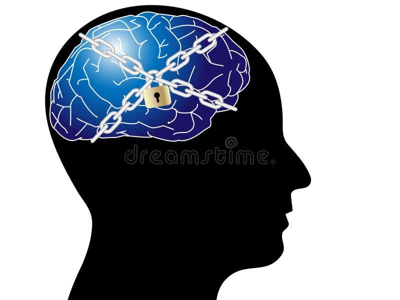 Cerebro bloqueado ilustración del vector