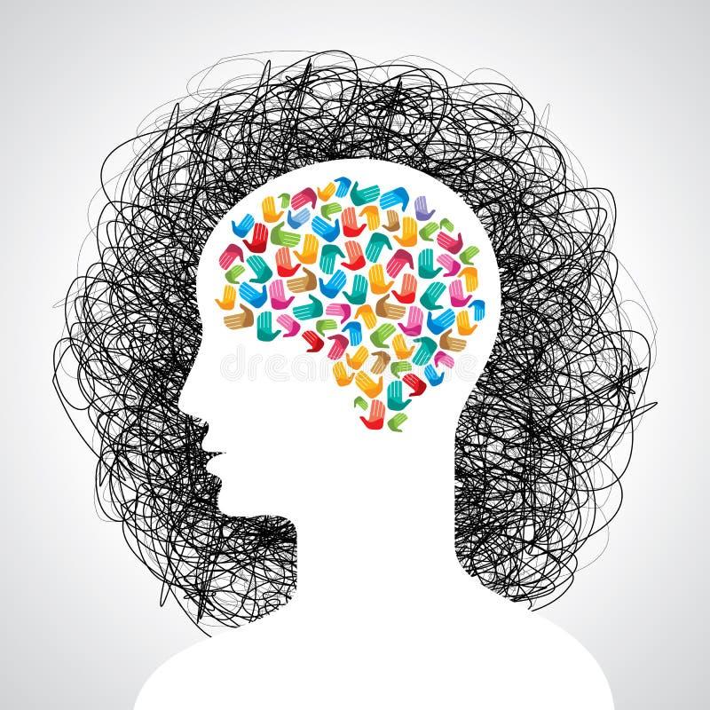 Cerebro con muchas manos Idea creativa ilustración del vector