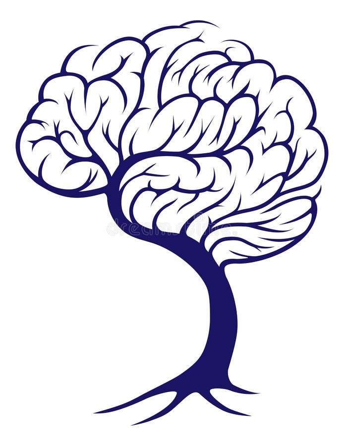 Cerebro del árbol stock de ilustración