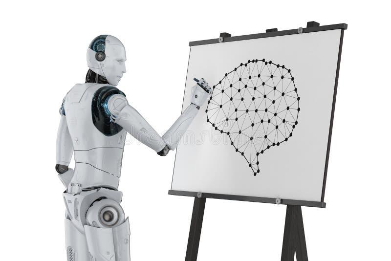 Cerebro del ai del drenaje del robot stock de ilustración