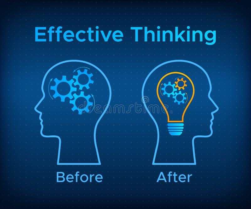 Cerebro del engranaje y concepto principal del pensamiento creativo de la lámpara ilustración del vector