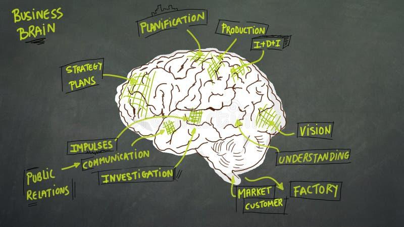 Cerebro del negocio stock de ilustración