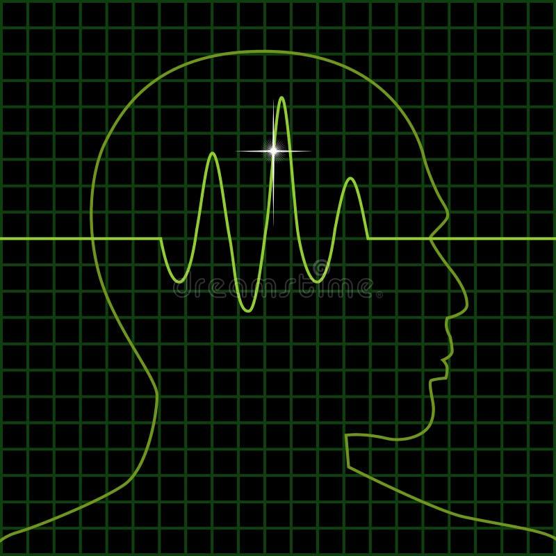Cerebro del radar stock de ilustración