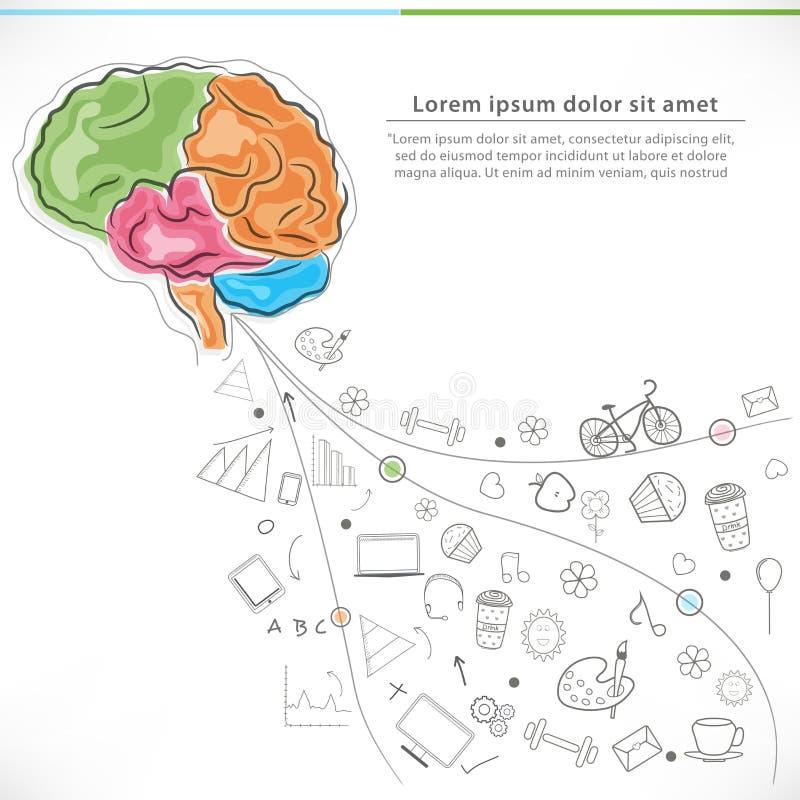 Cerebro humano para la salud y el concepto médico ilustración del vector