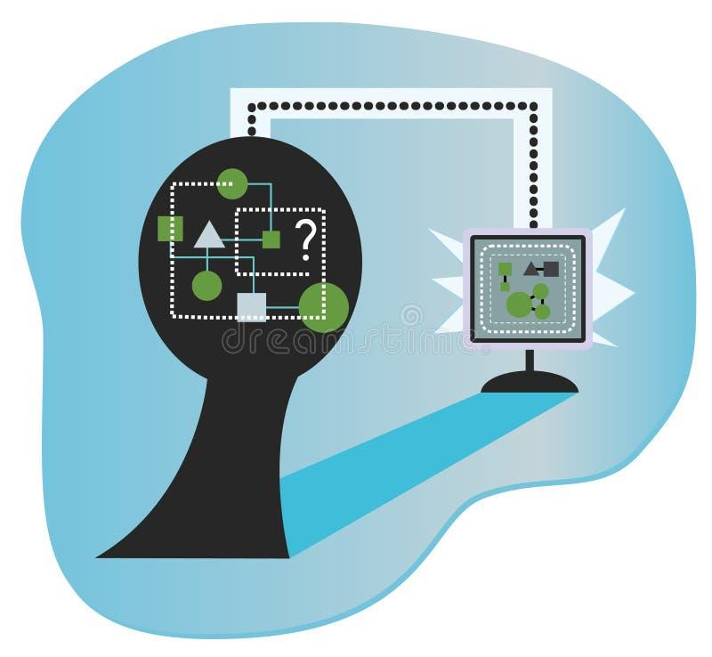 Cerveau au PC illustration de vecteur