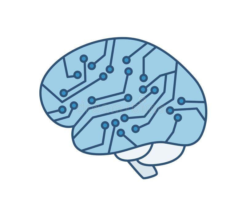 Cerveau avec le circuit intégré d'isolement sur le fond blanc Intelligence artificielle, esprit conscient robotique, de pointe illustration stock
