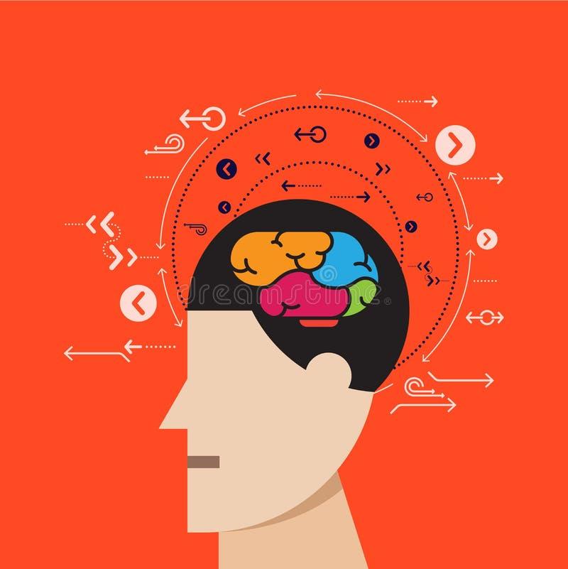 Cerveau de vague pensant le vecteur de processus illustration stock