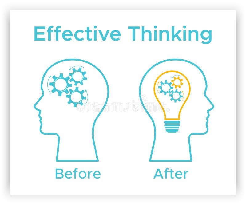 Cerveau de vitesse et concept principal de pensée créative de lampe illustration libre de droits