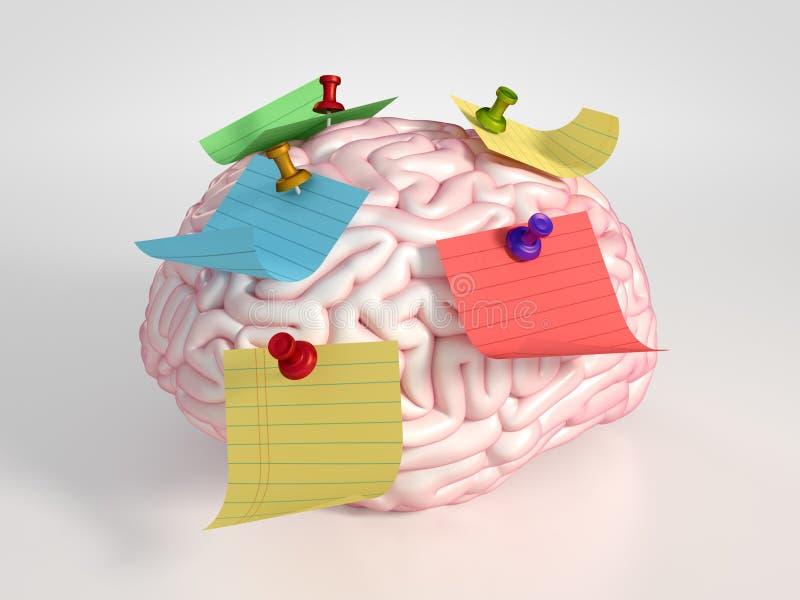 Cerveau et autocollants illustration de vecteur