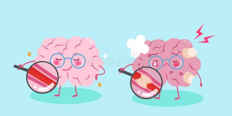 Cerveau mignon de bande dessinée illustration de vecteur