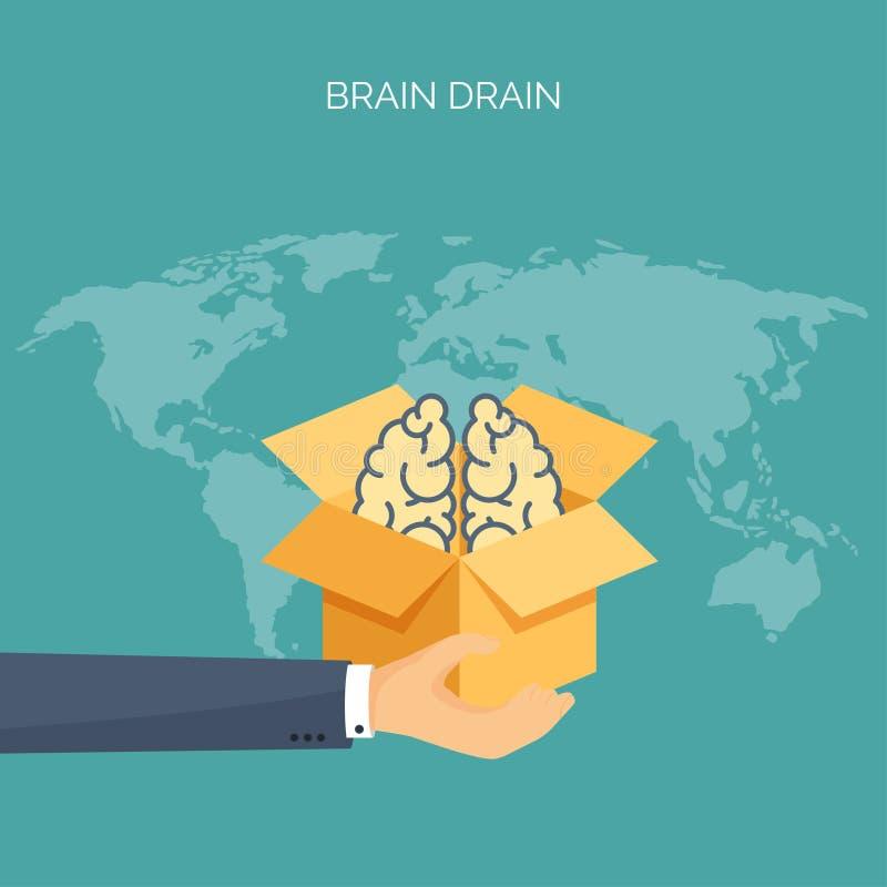 Cerveaux, chapeau scolaire Exode des compétences Processus créatif d'étude Puissance de la connaissance illustration libre de droits