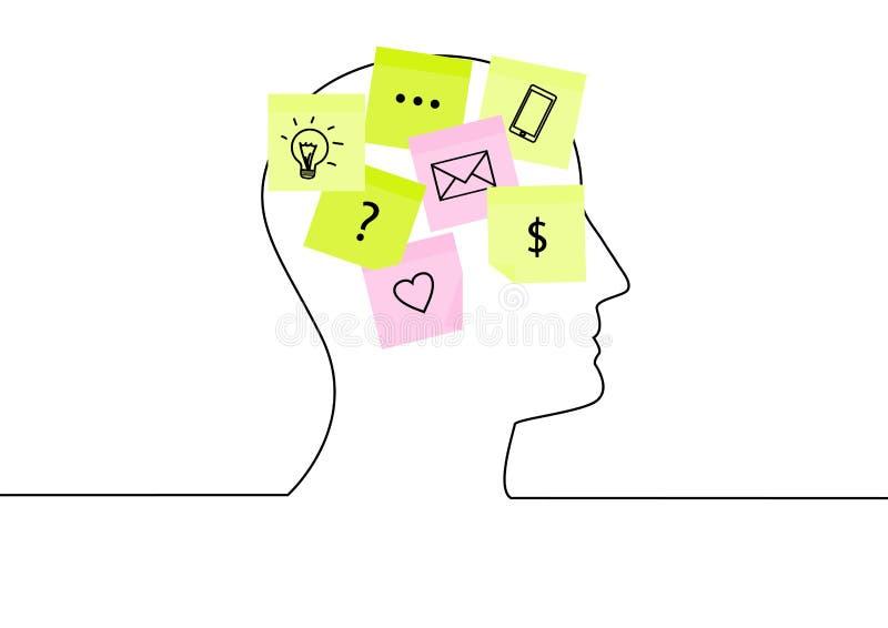 Cerveaux et idée illustration libre de droits