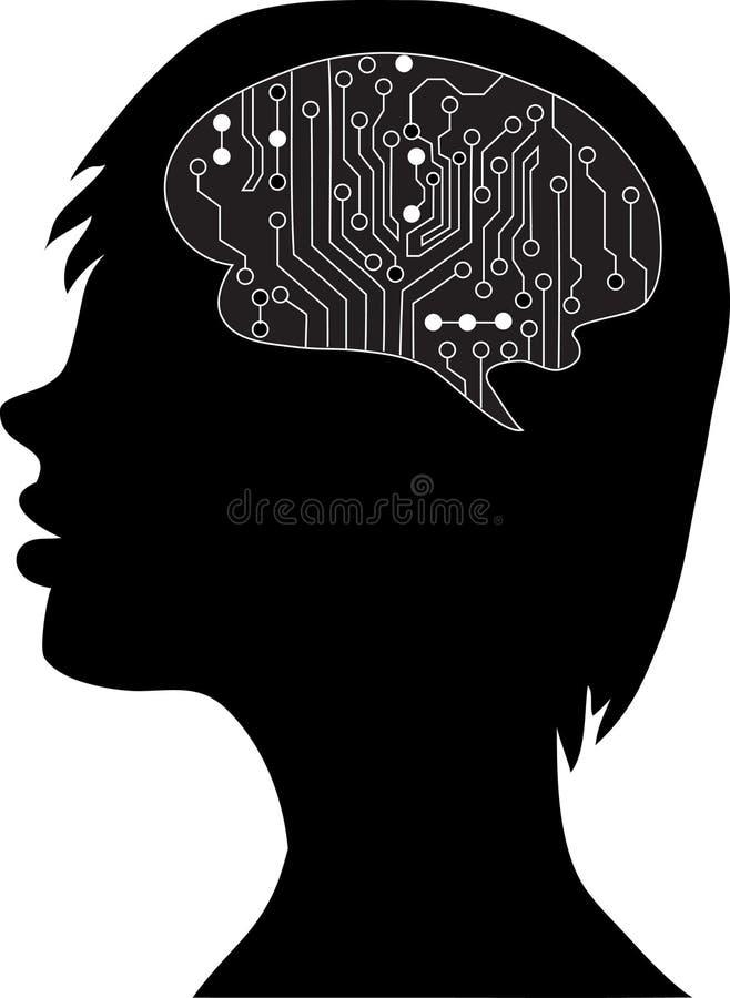 Cerveaux technologiques illustration libre de droits
