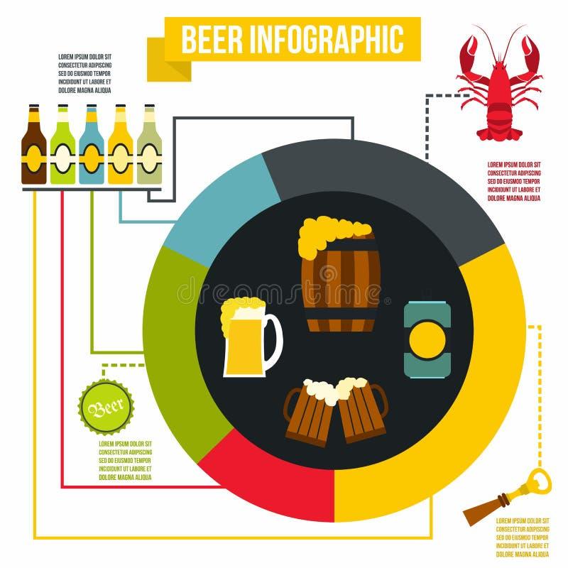 Cerveja infographic, estilo liso ilustração stock