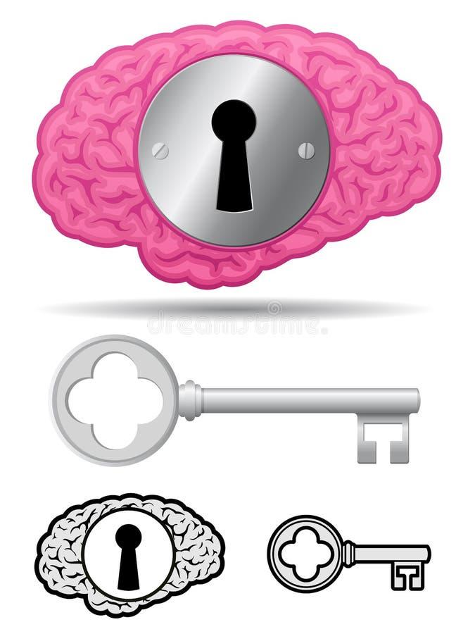 Cervello confidenziale con la serratura ed il tasto royalty illustrazione gratis