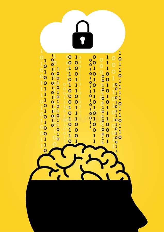 Cervello umano collegato alla nuvola di archiviazione di dati