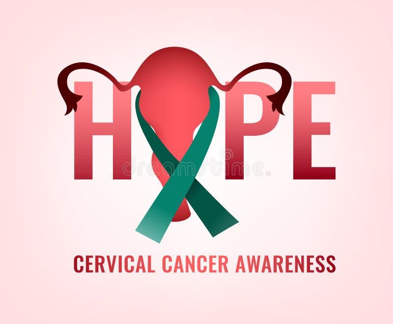 Cervical cancer awareness vector illustration