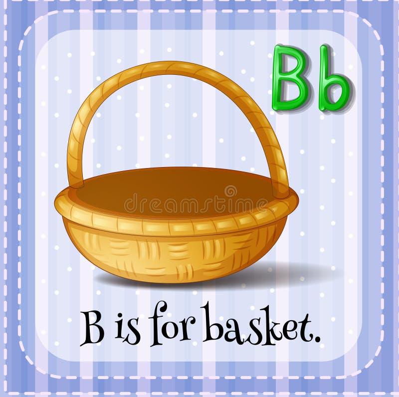 cesta ilustración del vector