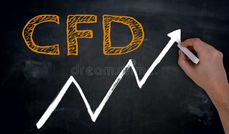 CFD和图表在黑板用手被写 皇族释放例证