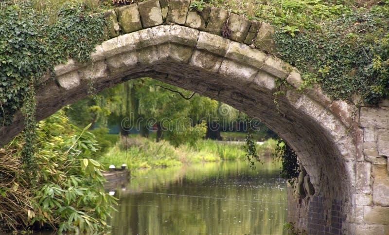 Château de Warwick photo libre de droits