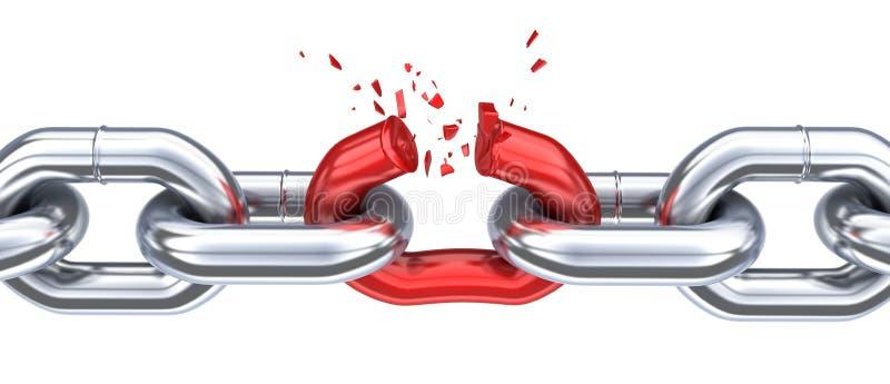 Chaîne et lien rouge cassé illustration stock
