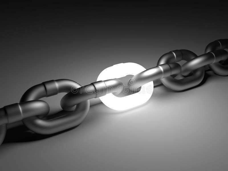 Chain sammanlänkning på vit bakgrund vektor illustrationer