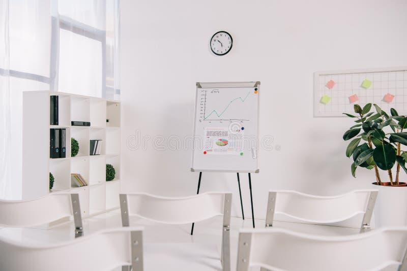 chaises vides blanches et panneau blanc avec le graphique dans le bureau, affaires photos libres de droits