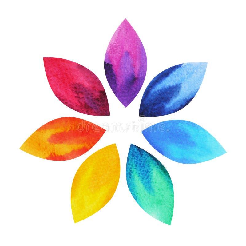 7 chakra标志标志,五颜六色的莲花象的颜色 向量例证